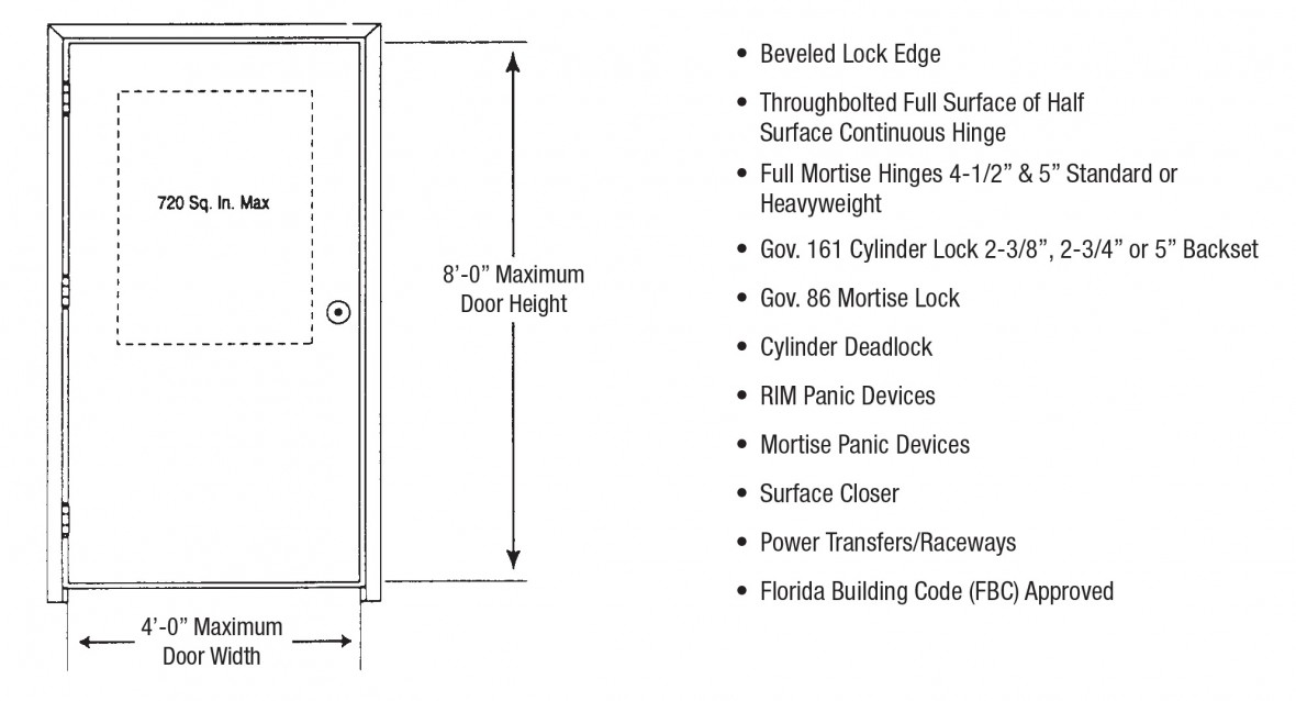 Fire Rated Doors Corrim Company